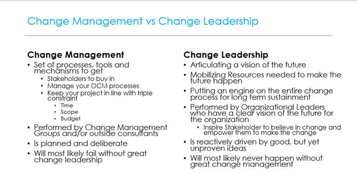 Change Management Leadership